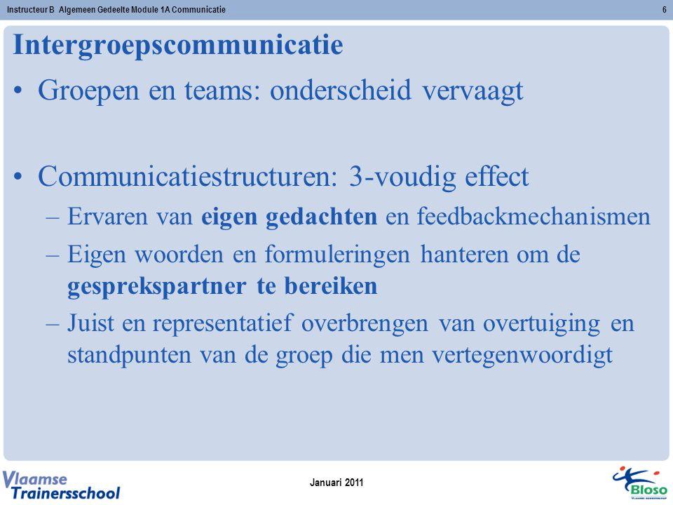 Intergroepscommunicatie Groepen en teams: onderscheid vervaagt Communicatiestructuren: 3-voudig effect –Ervaren van eigen gedachten en feedbackmechani