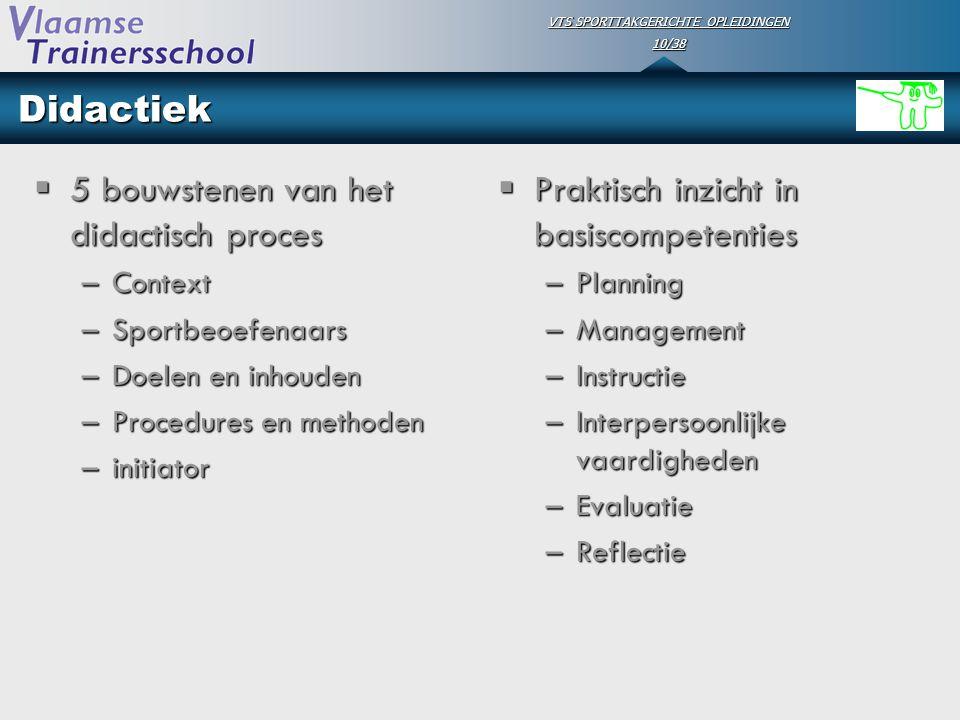 VTS SPORTTAKGERICHTE OPLEIDINGEN 10/38 Didactiek  5 bouwstenen van het didactisch proces –Context –Sportbeoefenaars –Doelen en inhouden –Procedures e