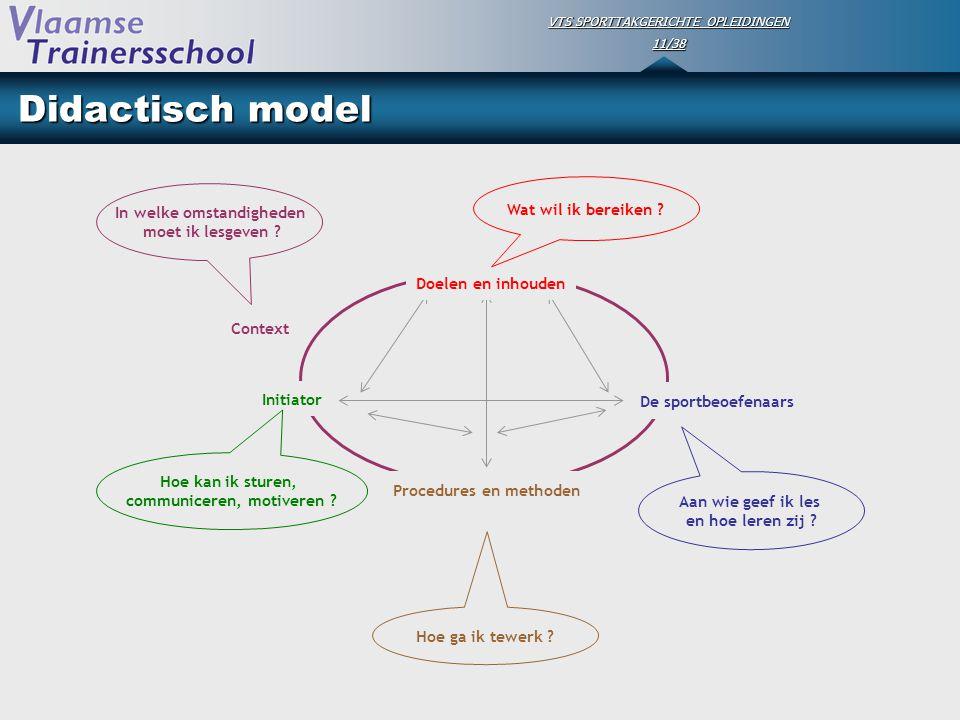 VTS SPORTTAKGERICHTE OPLEIDINGEN 11/38 Didactisch model Context In welke omstandigheden moet ik lesgeven ? Doelen en inhouden Wat wil ik bereiken ? De
