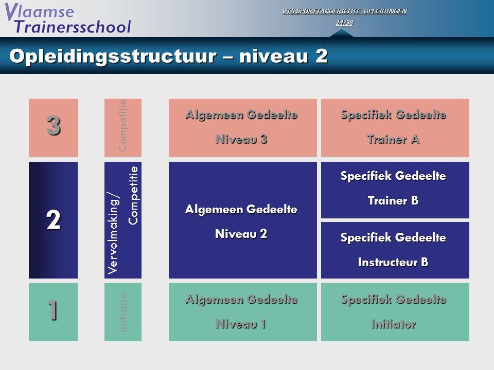 VTS SPORTTAKGERICHTE OPLEIDINGEN 14/38 Opleidingsstructuur – niveau 2 1 2 3 Initiatie Vervolmaking/ Competitie Algemeen Gedeelte Niveau 3 Specifiek Ge