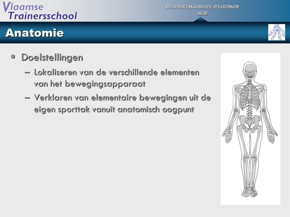 VTS SPORTTAKGERICHTE OPLEIDINGEN 20/38 Anatomie  Doelstellingen –Lokaliseren van de verschillende elementen van het bewegingsapparaat –Verklaren van
