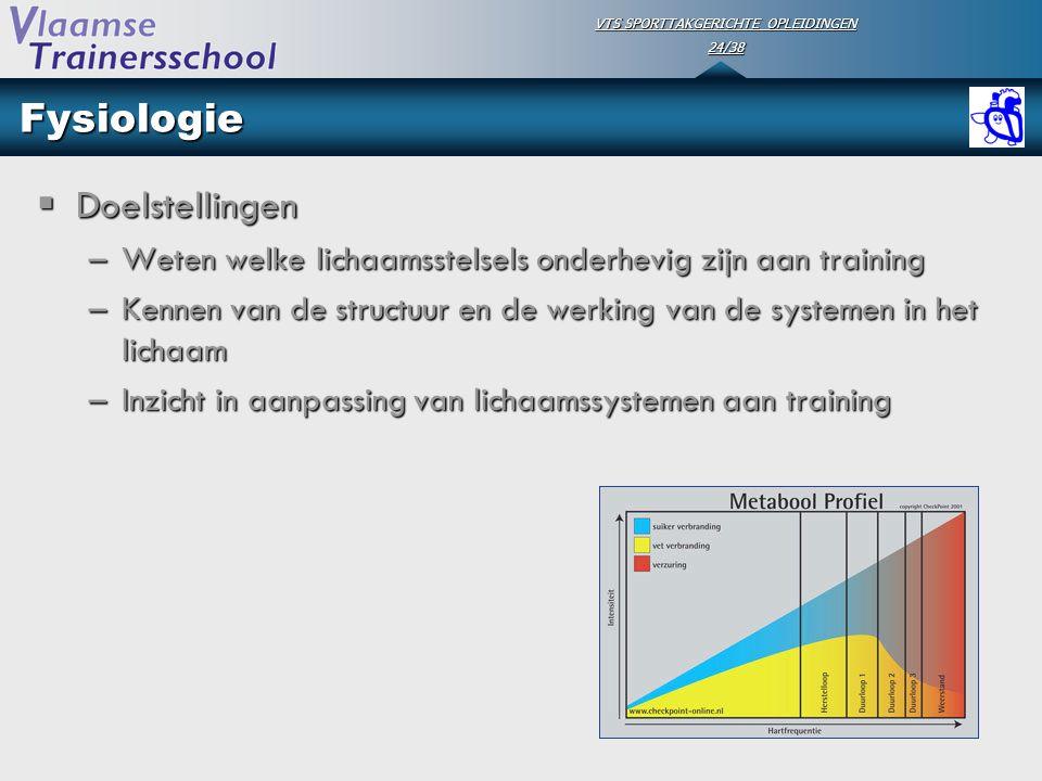 VTS SPORTTAKGERICHTE OPLEIDINGEN 24/38 Fysiologie  Doelstellingen –Weten welke lichaamsstelsels onderhevig zijn aan training –Kennen van de structuur