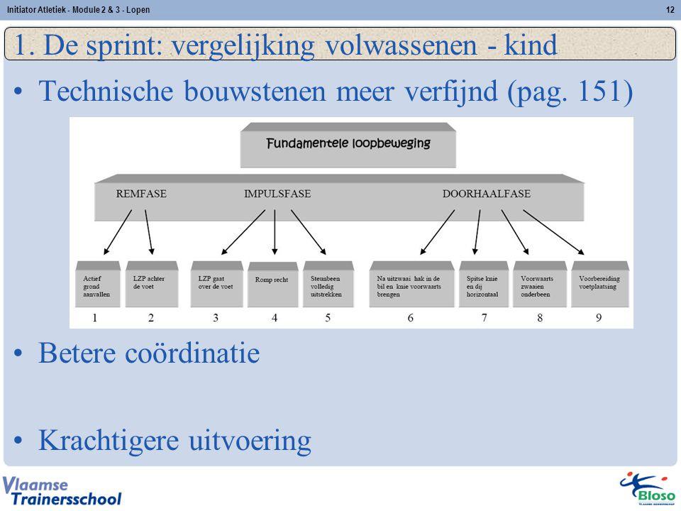 12 1. De sprint: vergelijking volwassenen - kind Technische bouwstenen meer verfijnd (pag. 151) Betere coördinatie Krachtigere uitvoering Initiator At