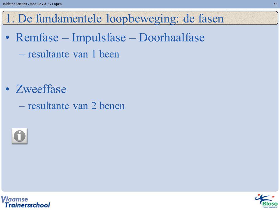 13 1. De fundamentele loopbeweging: de fasen Remfase – Impulsfase – Doorhaalfase –resultante van 1 been Zweeffase –resultante van 2 benen Initiator At