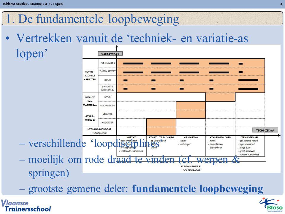 4 1. De fundamentele loopbeweging Vertrekken vanuit de 'techniek- en variatie-as lopen' –verschillende 'loopdisciplines' –moeilijk om rode draad te vi