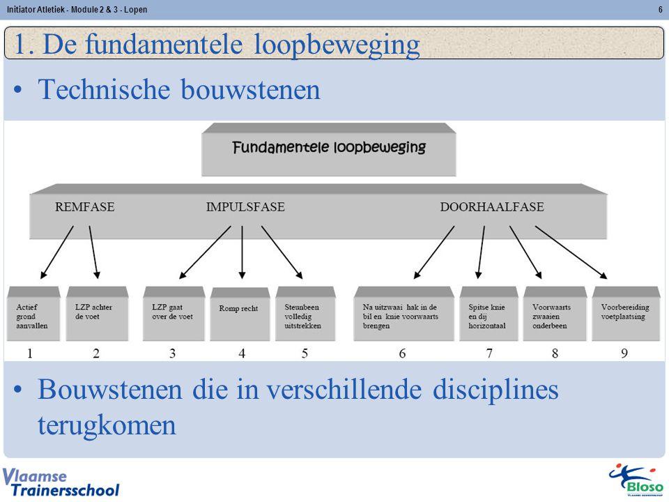 6 1. De fundamentele loopbeweging Technische bouwstenen Bouwstenen die in verschillende disciplines terugkomen Initiator Atletiek - Module 2 & 3 - Lop