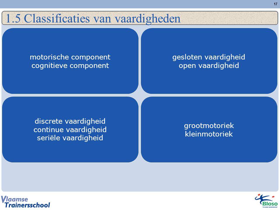 17 1.5 Classificaties van vaardigheden motorische component cognitieve component gesloten vaardigheid open vaardigheid discrete vaardigheid continue v