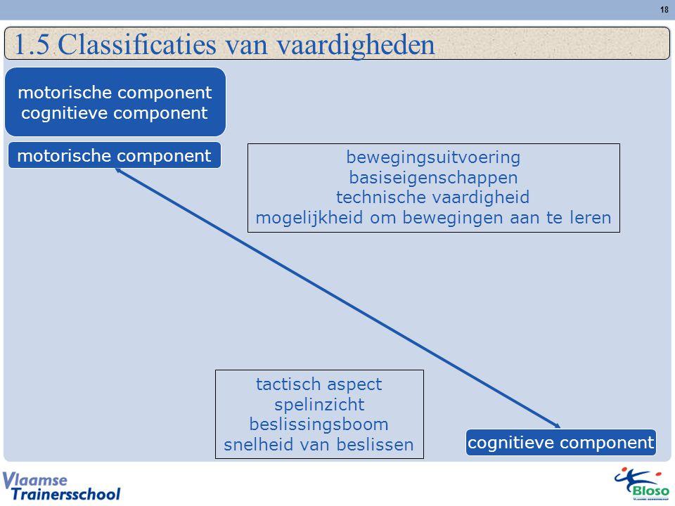 18 1.5 Classificaties van vaardigheden motorische component cognitieve component motorische component cognitieve component tactisch aspect spelinzicht