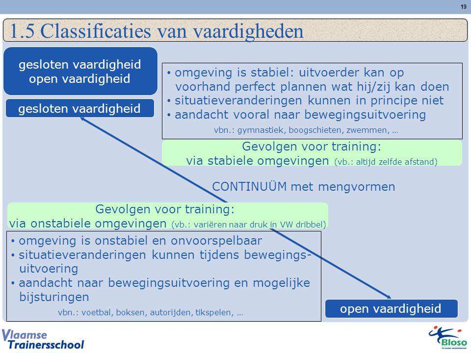 19 1.5 Classificaties van vaardigheden gesloten vaardigheid open vaardigheid gesloten vaardigheid open vaardigheid omgeving is stabiel: uitvoerder kan