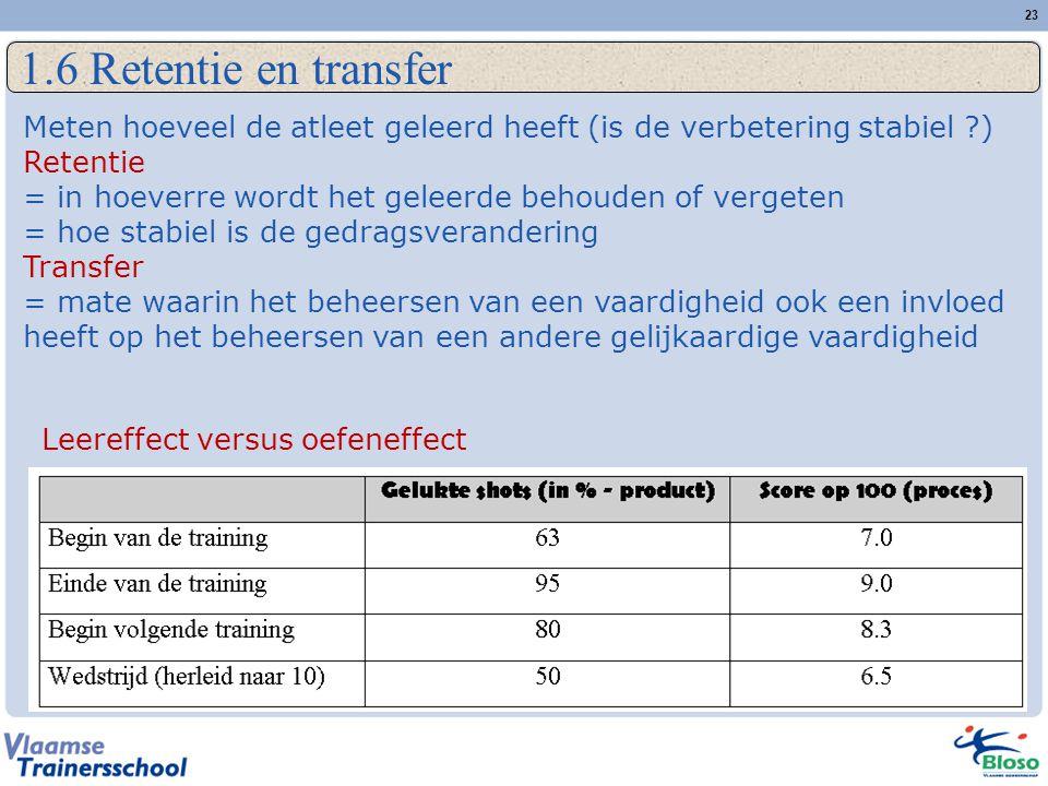 23 1.6 Retentie en transfer Meten hoeveel de atleet geleerd heeft (is de verbetering stabiel ?) Retentie = in hoeverre wordt het geleerde behouden of