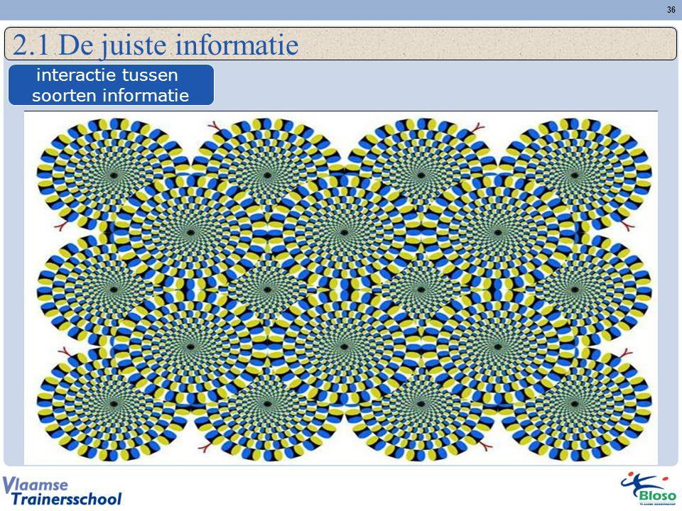 36 2.1 De juiste informatie interactie tussen soorten informatie