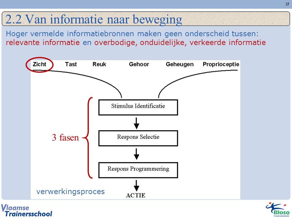 37 2.2 Van informatie naar beweging Hoger vermelde informatiebronnen maken geen onderscheid tussen: relevante informatie en overbodige, onduidelijke,
