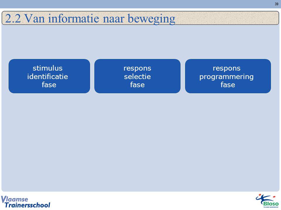39 2.2 Van informatie naar beweging stimulus identificatie fase respons selectie fase respons programmering fase