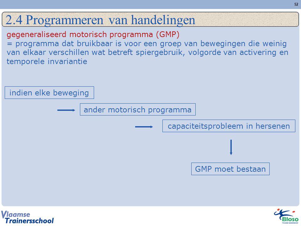 52 2.4 Programmeren van handelingen gegeneraliseerd motorisch programma (GMP) = programma dat bruikbaar is voor een groep van bewegingen die weinig va