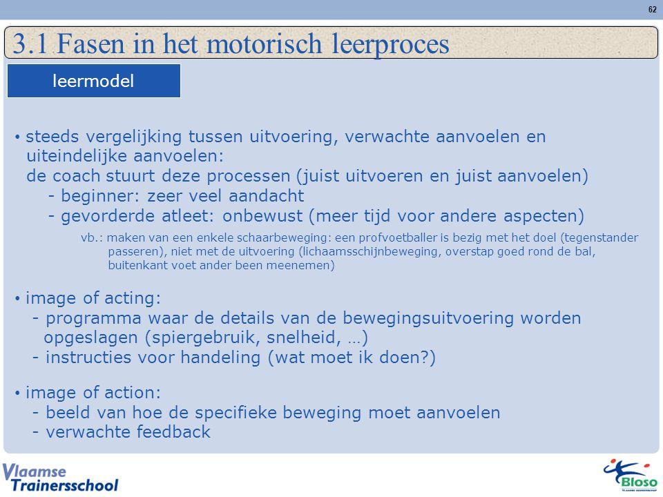 62 3.1 Fasen in het motorisch leerproces leermodel image of action: - beeld van hoe de specifieke beweging moet aanvoelen - verwachte feedback steeds