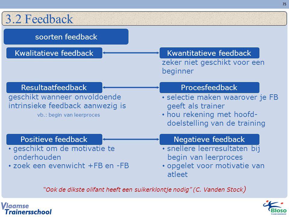 75 3.2 Feedback soorten feedback Kwalitatieve feedbackKwantitatieve feedback zeker niet geschikt voor een beginner ResultaatfeedbackProcesfeedback ges