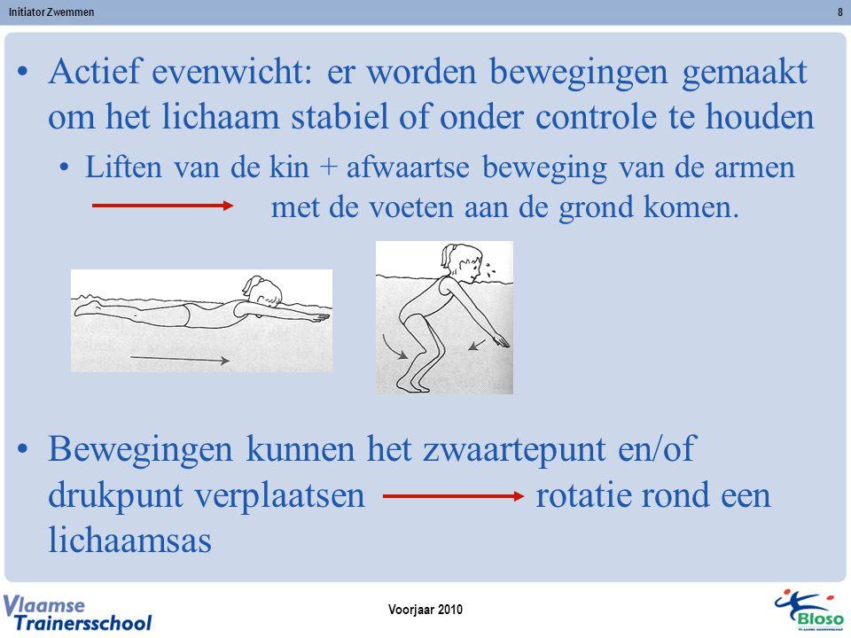 Voorjaar 2010 Initiator Zwemmen8 Actief evenwicht: er worden bewegingen gemaakt om het lichaam stabiel of onder controle te houden Liften van de kin +