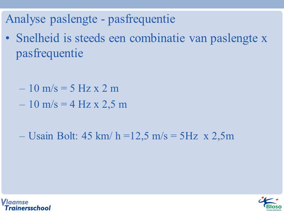Analyse paslengte - pasfrequentie Snelheid is steeds een combinatie van paslengte x pasfrequentie –10 m/s = 5 Hz x 2 m –10 m/s = 4 Hz x 2,5 m –Usain Bolt: 45 km/ h =12,5 m/s = 5Hz x 2,5m