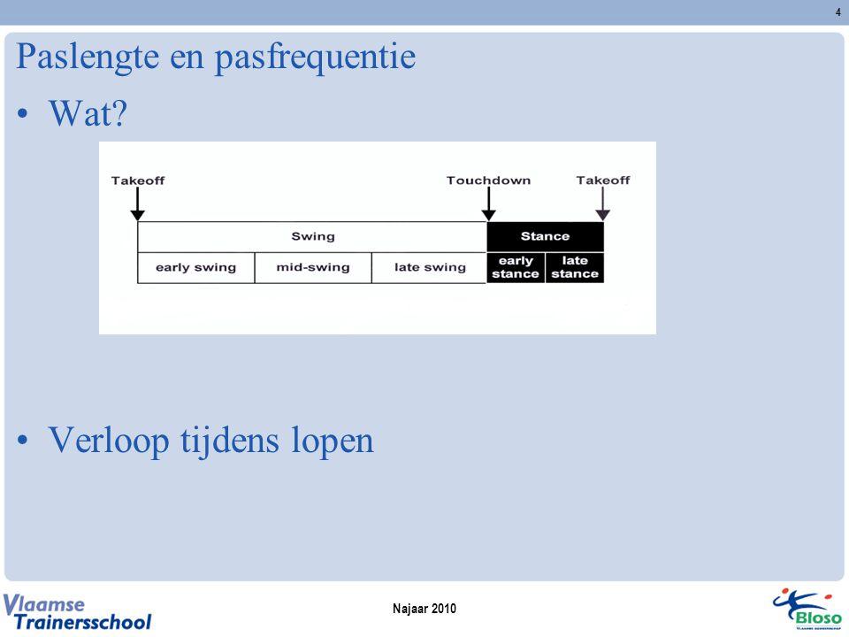 Paslengte en pasfrequentie Wat? Verloop tijdens lopen Najaar 2010 4