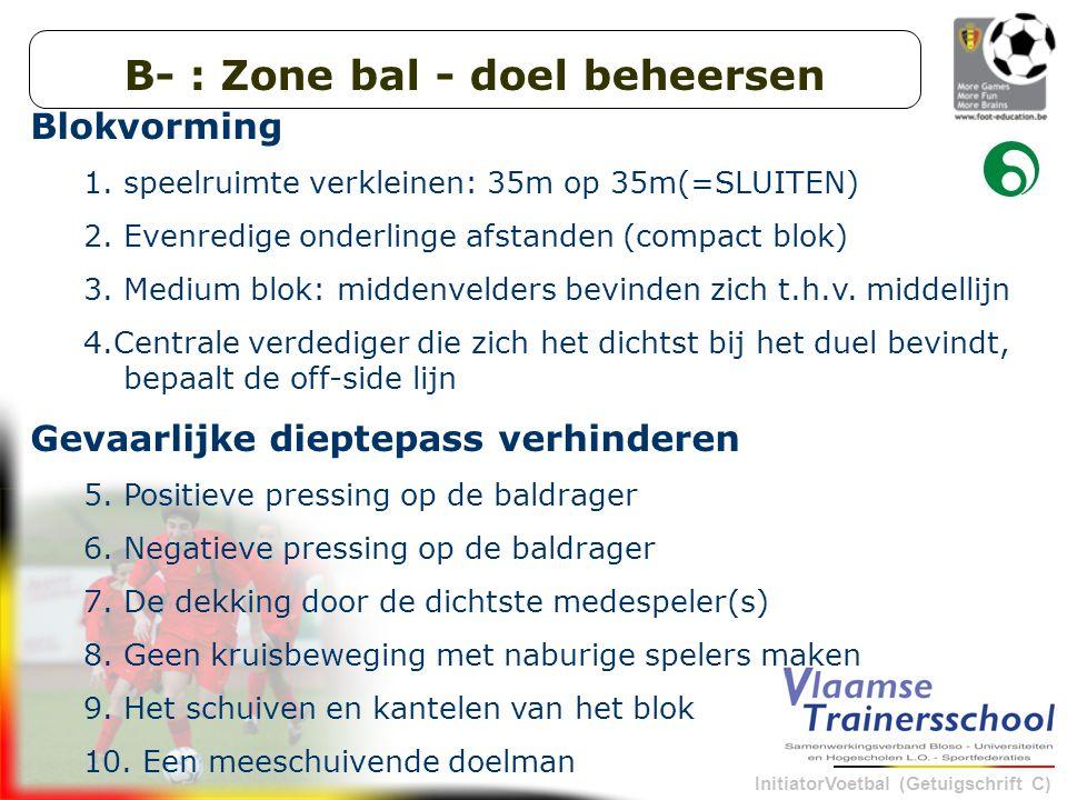 InitiatorVoetbal (Getuigschrift C) Blokvorming 1.speelruimte verkleinen: 35m op 35m(=SLUITEN) 2.
