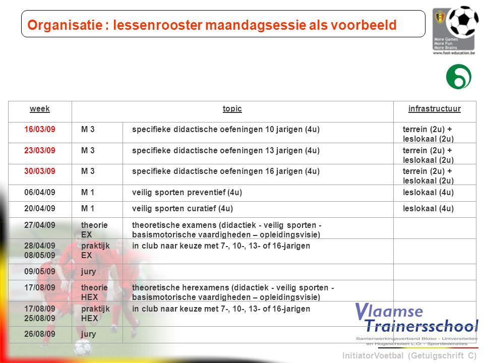 InitiatorVoetbal (Getuigschrift C) Organisatie : lessenrooster maandagsessie als voorbeeld weektopicinfrastructuur 16/03/09M 3specifieke didactische oefeningen 10 jarigen (4u)terrein (2u) + leslokaal (2u) 23/03/09M 3specifieke didactische oefeningen 13 jarigen (4u)terrein (2u) + leslokaal (2u) 30/03/09M 3specifieke didactische oefeningen 16 jarigen (4u)terrein (2u) + leslokaal (2u) 06/04/09M 1veilig sporten preventief (4u)leslokaal (4u) 20/04/09M 1veilig sporten curatief (4u)leslokaal (4u) 27/04/09theorie EX theoretische examens (didactiek - veilig sporten - basismotorische vaardigheden – opleidingsvisie) 28/04/09 08/05/09 praktijk EX in club naar keuze met 7-, 10-, 13- of 16-jarigen 09/05/09jury 17/08/09theorie HEX theoretische herexamens (didactiek - veilig sporten - basismotorische vaardigheden – opleidingsvisie) 17/08/09 25/08/09 praktijk HEX in club naar keuze met 7-, 10-, 13- of 16-jarigen 26/08/09jury