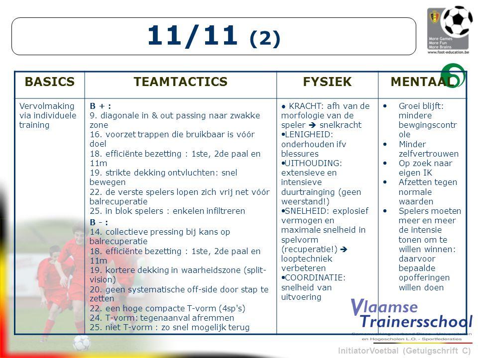 InitiatorVoetbal (Getuigschrift C) 11/11 (2) BASICSTEAMTACTICSFYSIEKMENTAAL Vervolmaking via individuele training B + : 9.