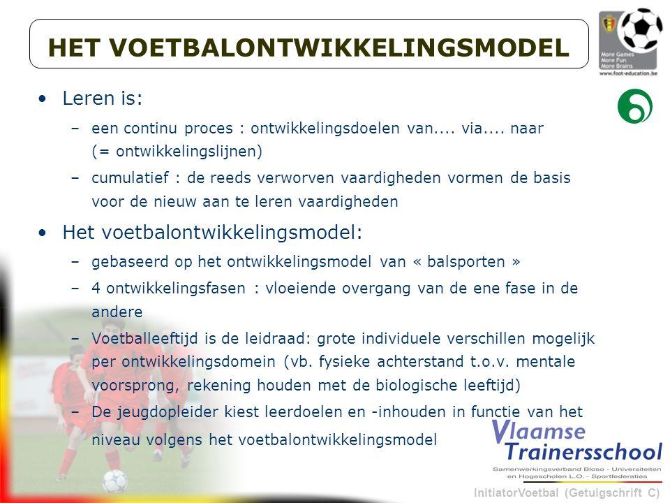 InitiatorVoetbal (Getuigschrift C) Leren is: –een continu proces : ontwikkelingsdoelen van....