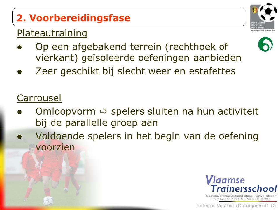 Initiator Voetbal (Getuigschrift C) Plateautraining Op een afgebakend terrein (rechthoek of vierkant) geïsoleerde oefeningen aanbieden Zeer geschikt b