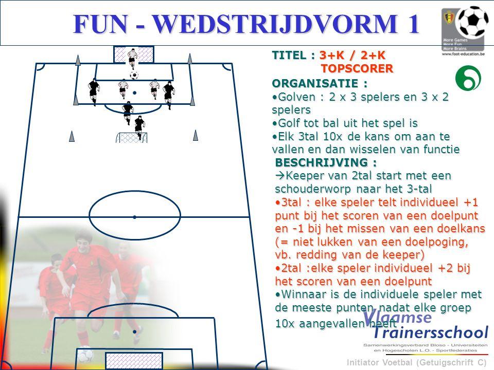 Initiator Voetbal (Getuigschrift C) FUN - WEDSTRIJDVORM 1 BESCHRIJVING :  Keeper van 2tal start met een schouderworp naar het 3-tal 3tal : elke spele