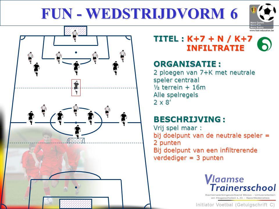 Initiator Voetbal (Getuigschrift C) FUN - WEDSTRIJDVORM 6 BESCHRIJVING : Vrij spel maar : bij doelpunt van de neutrale speler = 2 punten Bij doelpunt