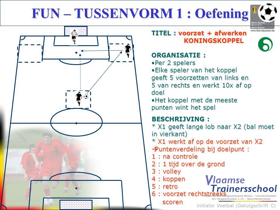 Initiator Voetbal (Getuigschrift C) BESCHRIJVING : * X1 geeft lange lob naar X2 (bal moet in vierkant) * X1 werkt af op de voorzet van X2  Puntenverd