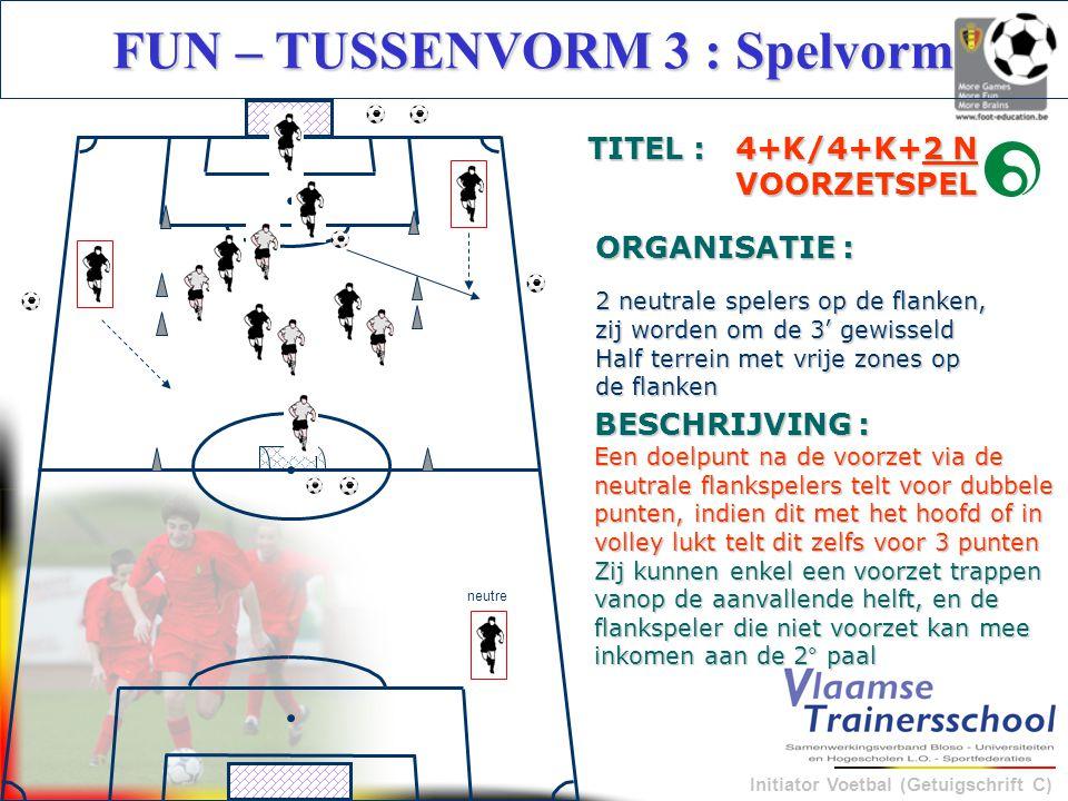 Initiator Voetbal (Getuigschrift C) TITEL : 4+K/4+K+2 N VOORZETSPEL FUN – TUSSENVORM 3 : Spelvorm BESCHRIJVING : Een doelpunt na de voorzet via de neu