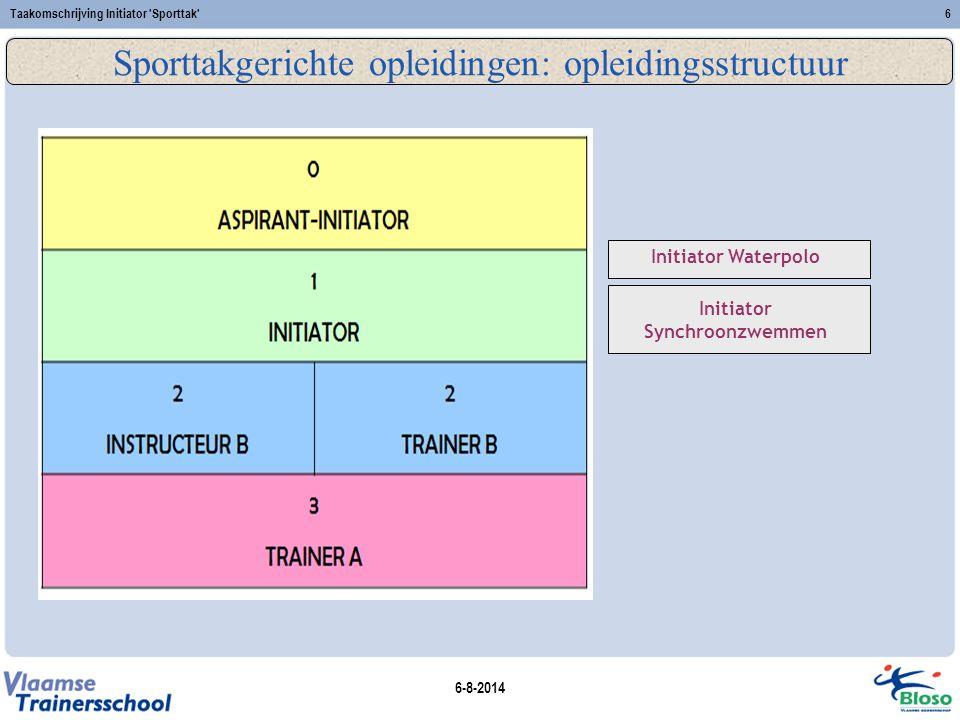 6-8-2014 Taakomschrijving Initiator 'Sporttak'6 Sporttakgerichte opleidingen: opleidingsstructuur Initiator Waterpolo Initiator Synchroonzwemmen
