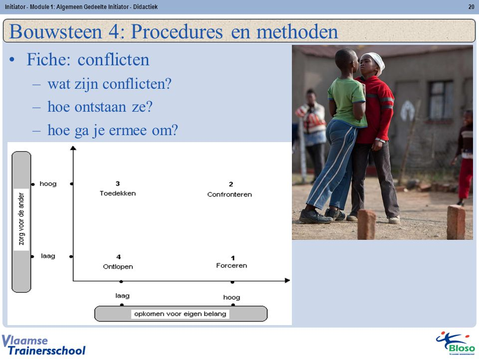 Initiator - Module 1: Algemeen Gedeelte Initiator - Didactiek20 Bouwsteen 4: Procedures en methoden Fiche: conflicten –wat zijn conflicten? –hoe ontst