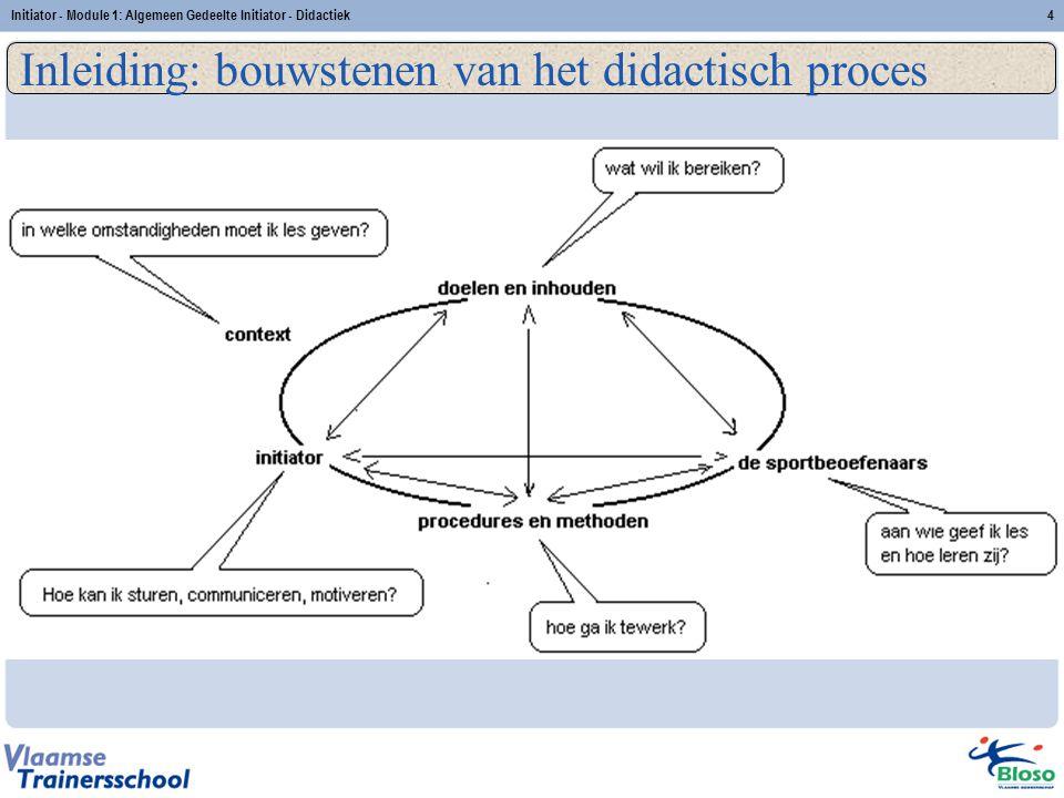 Initiator - Module 1: Algemeen Gedeelte Initiator - Didactiek4 Inleiding: bouwstenen van het didactisch proces