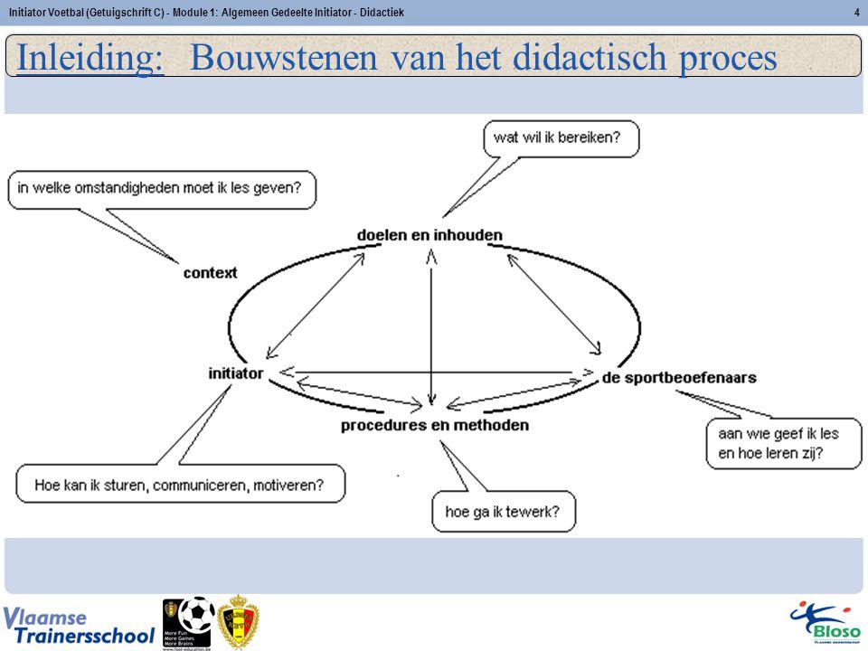 Initiator Voetbal (Getuigschrift C) - Module 1: Algemeen Gedeelte Initiator - Didactiek4 Inleiding: Bouwstenen van het didactisch proces