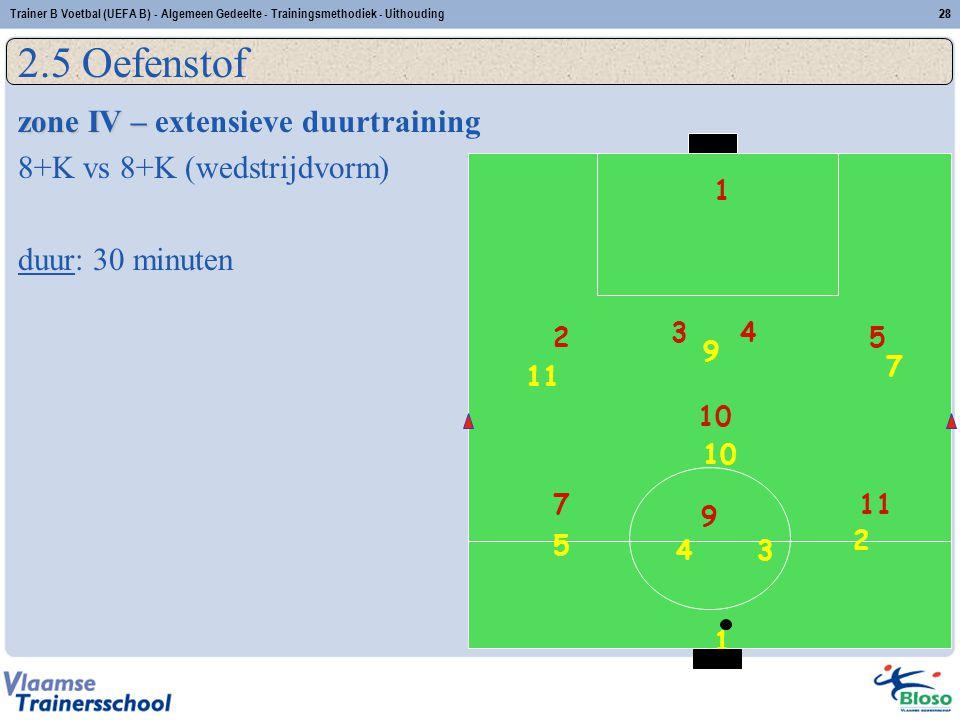 Trainer B Voetbal (UEFA B) - Algemeen Gedeelte - Trainingsmethodiek - Uithouding28 2.5 Oefenstof zone IV – zone IV – extensieve duurtraining 8+K vs 8+