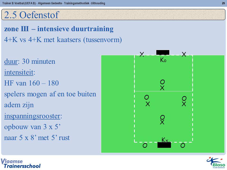 Trainer B Voetbal (UEFA B) - Algemeen Gedeelte - Trainingsmethodiek - Uithouding29 2.5 Oefenstof zone III – zone III – intensieve duurtraining 4+K vs