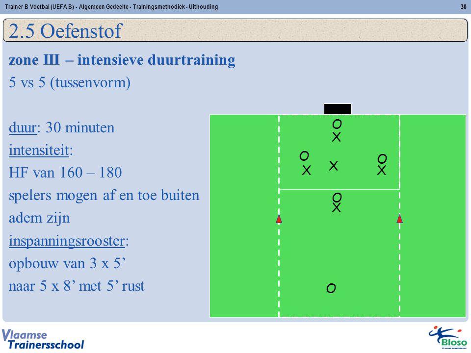 Trainer B Voetbal (UEFA B) - Algemeen Gedeelte - Trainingsmethodiek - Uithouding30 2.5 Oefenstof zone III – zone III – intensieve duurtraining 5 vs 5