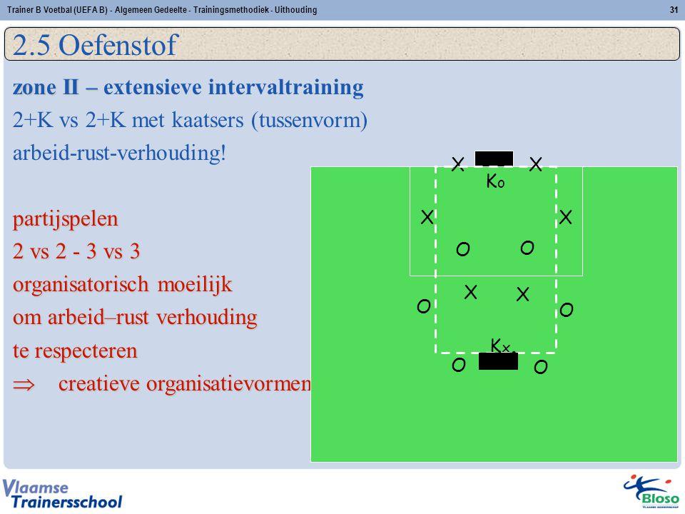 Trainer B Voetbal (UEFA B) - Algemeen Gedeelte - Trainingsmethodiek - Uithouding31 2.5 Oefenstof zone II – zone II – extensieve intervaltraining 2+K v