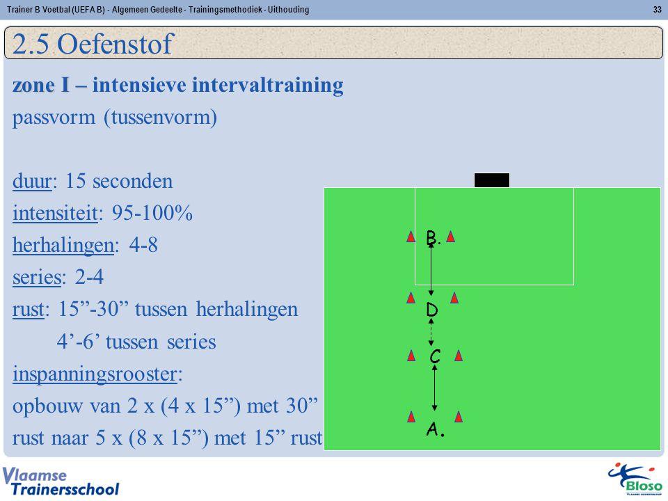 Trainer B Voetbal (UEFA B) - Algemeen Gedeelte - Trainingsmethodiek - Uithouding33 2.5 Oefenstof zone I – zone I – intensieve intervaltraining passvor