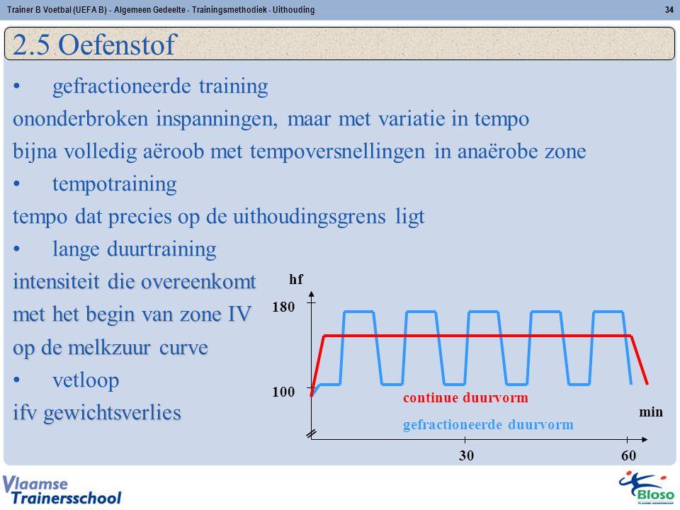 Trainer B Voetbal (UEFA B) - Algemeen Gedeelte - Trainingsmethodiek - Uithouding34 2.5 Oefenstof gefractioneerde training ononderbroken inspanningen,