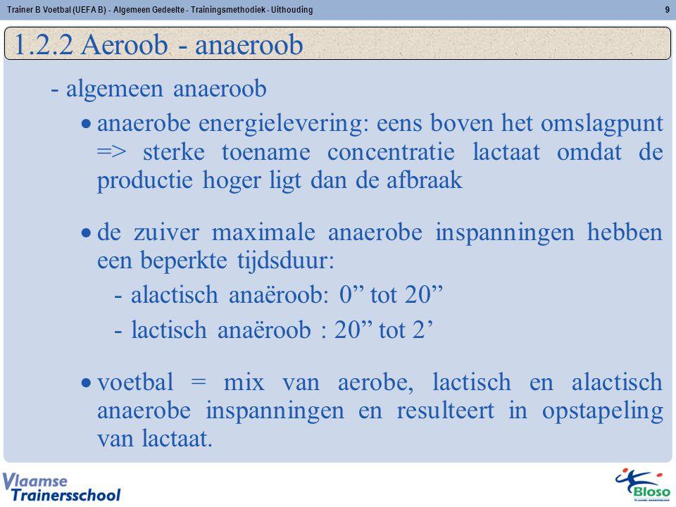 Trainer B Voetbal (UEFA B) - Algemeen Gedeelte - Trainingsmethodiek - Uithouding99 1.2.2 Aeroob - anaeroob - algemeen anaeroob  anaerobe energielever