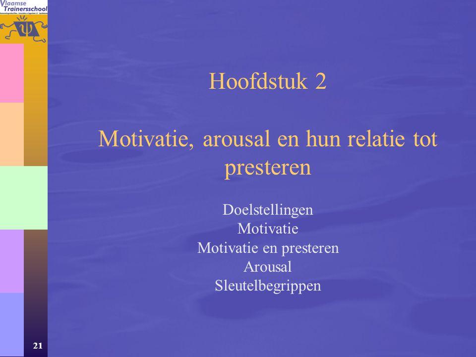 21 Hoofdstuk 2 Motivatie, arousal en hun relatie tot presteren Doelstellingen Motivatie Motivatie en presteren Arousal Sleutelbegrippen