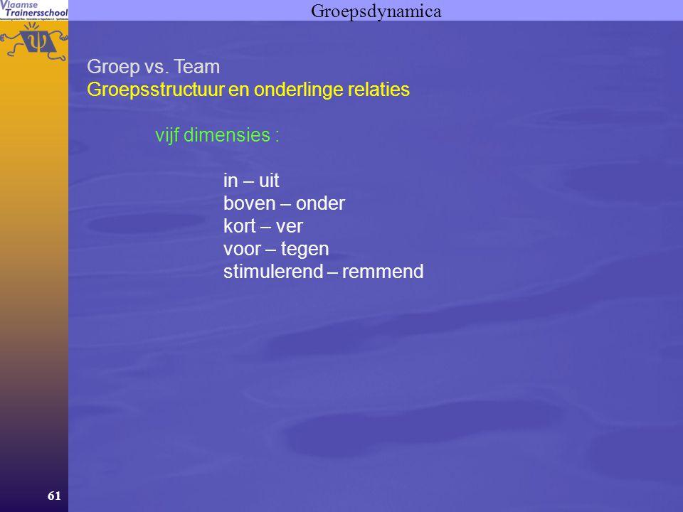 61 Groepsdynamica Groep vs. Team Groepsstructuur en onderlinge relaties vijf dimensies : in – uit boven – onder kort – ver voor – tegen stimulerend –