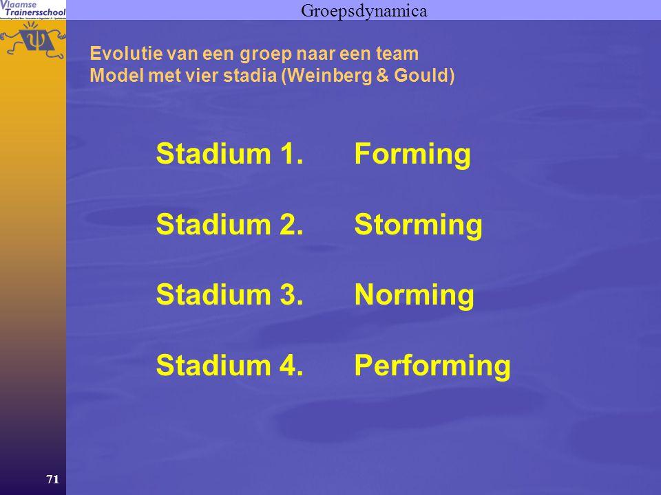 71 Groepsdynamica Evolutie van een groep naar een team Model met vier stadia (Weinberg & Gould) Stadium 1. Forming Stadium 2.Storming Stadium 3.Normin