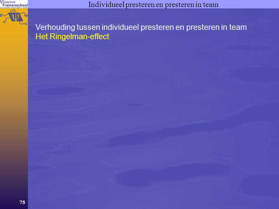 75 Individueel presteren en presteren in team Verhouding tussen individueel presteren en presteren in team Het Ringelman-effect
