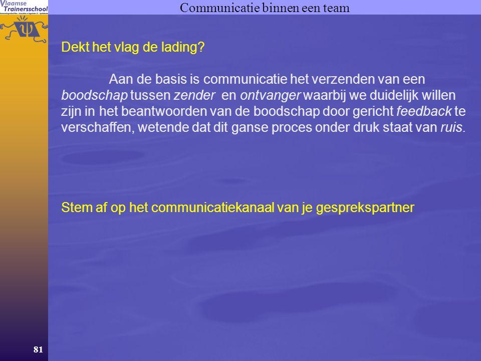 81 Communicatie binnen een team Dekt het vlag de lading? Aan de basis is communicatie het verzenden van een boodschap tussen zender en ontvanger waarb