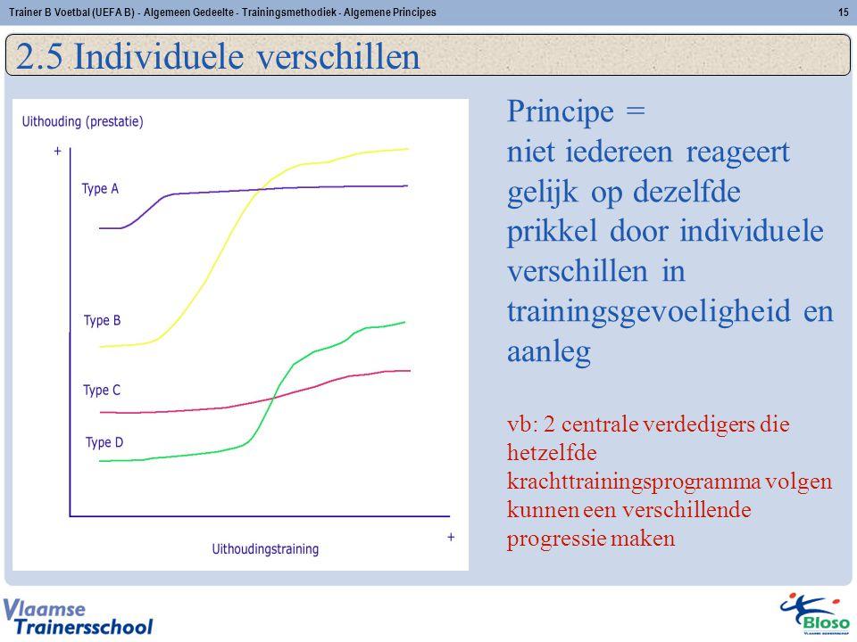 Trainer B Voetbal (UEFA B) - Algemeen Gedeelte - Trainingsmethodiek - Algemene Principes15 2.5 Individuele verschillen Principe = niet iedereen reagee