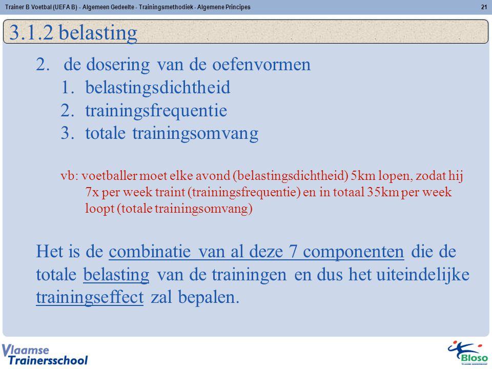 Trainer B Voetbal (UEFA B) - Algemeen Gedeelte - Trainingsmethodiek - Algemene Principes21 3.1.2 belasting 2.de dosering van de oefenvormen 1.belastin